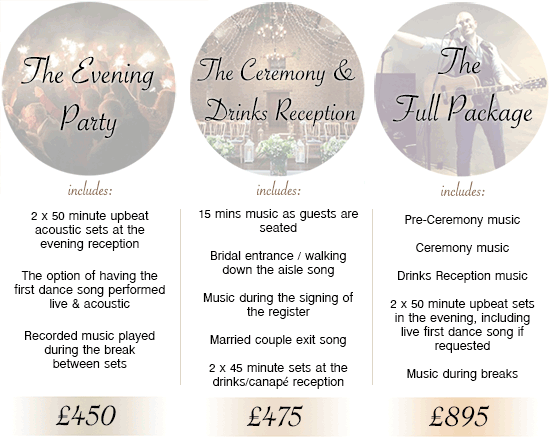 [image not loading] Ceremony + Drinks reception £475, The Evening Party £450, The Full Package £895 : click for full details